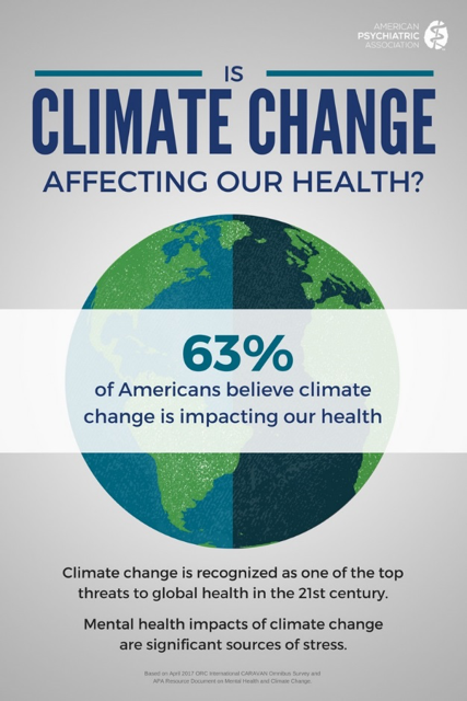 climate-change-affecting-health-cover